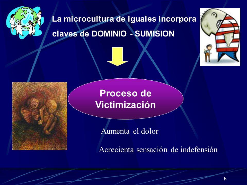 Proceso de Victimización