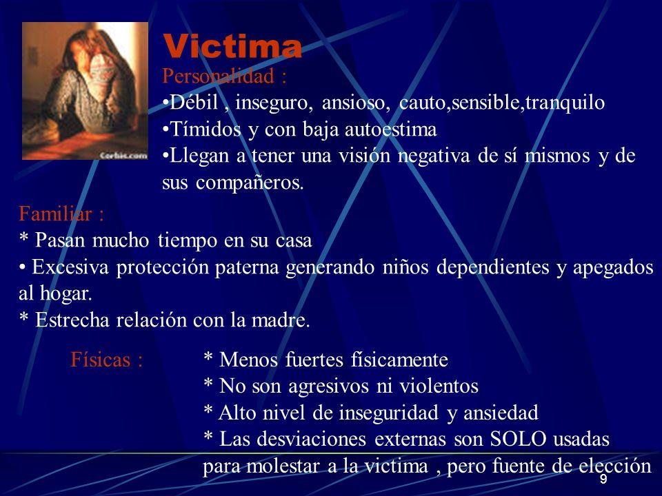 Victima Personalidad :
