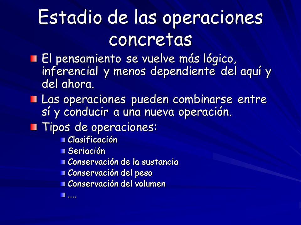 Estadio de las operaciones concretas