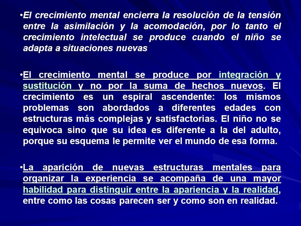 El crecimiento mental encierra la resolución de la tensión entre la asimilación y la acomodación, por lo tanto el crecimiento intelectual se produce cuando el niño se adapta a situaciones nuevas