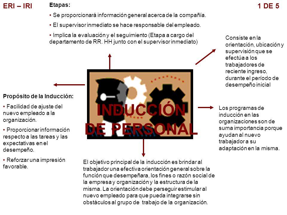 INDUCCIÓN DE PERSONAL ERI – IRI 1 DE 5 Etapas: