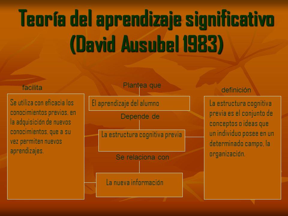 Teoría del aprendizaje significativo (David Ausubel 1983)