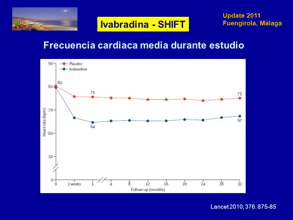 Frecuencia cardiaca media durante estudio
