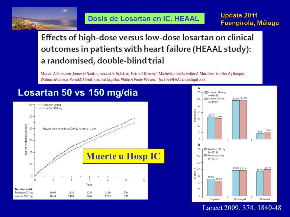 Losartan 50 vs 150 mg/dia Muerte u Hosp IC