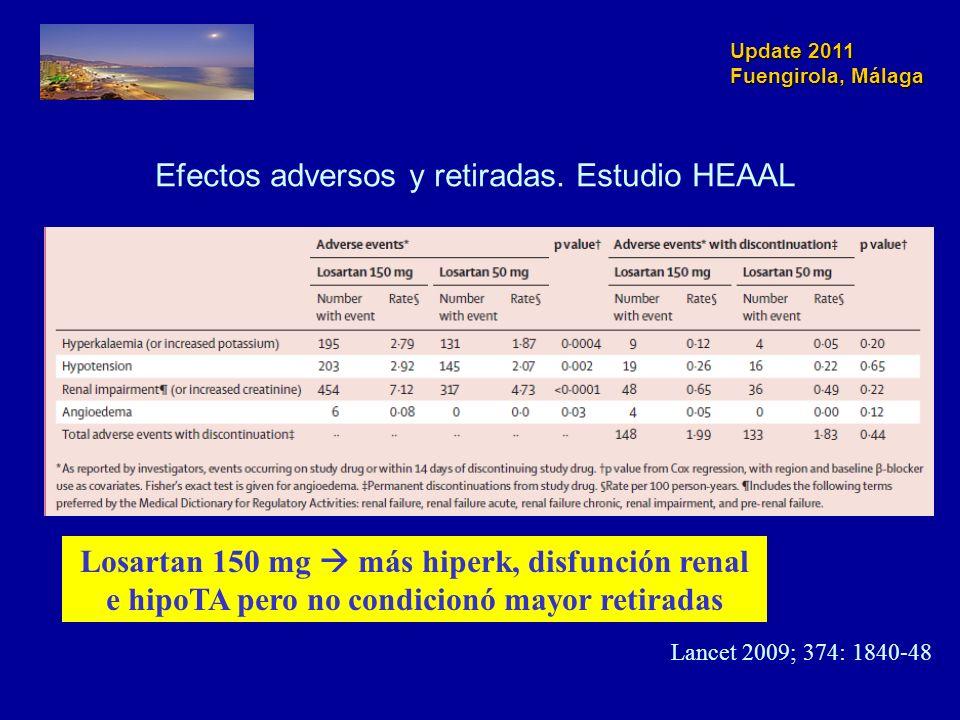 Efectos adversos y retiradas. Estudio HEAAL