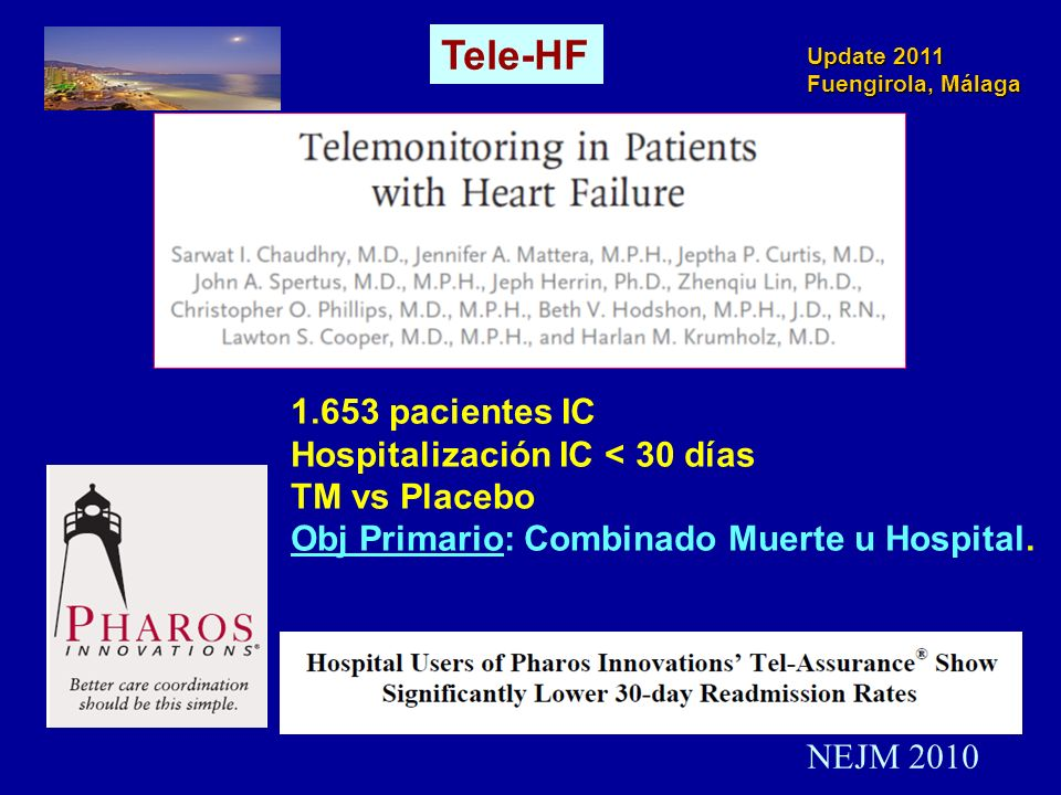 Tele-HF 1.653 pacientes IC Hospitalización IC < 30 días