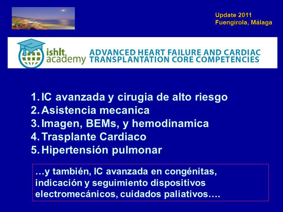 IC avanzada y cirugia de alto riesgo Asistencia mecanica