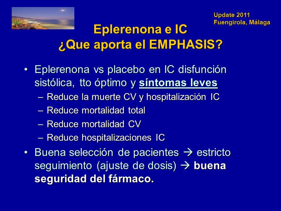 Eplerenona e IC ¿Que aporta el EMPHASIS