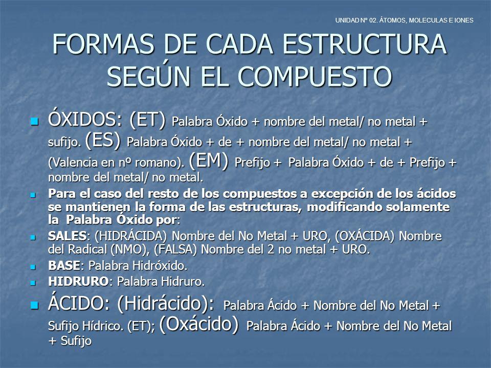 FORMAS DE CADA ESTRUCTURA SEGÚN EL COMPUESTO