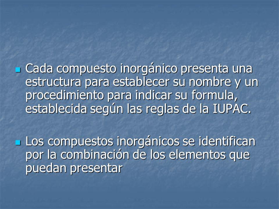 Cada compuesto inorgánico presenta una estructura para establecer su nombre y un procedimiento para indicar su formula, establecida según las reglas de la IUPAC.