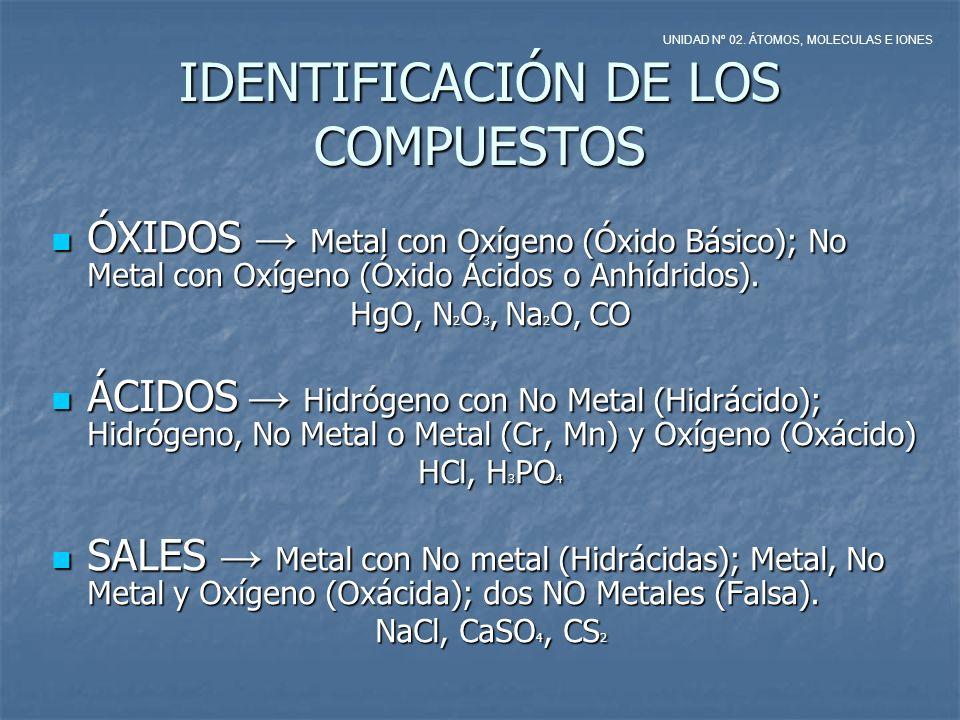IDENTIFICACIÓN DE LOS COMPUESTOS
