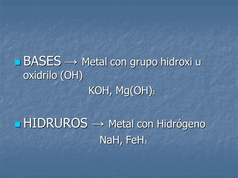 BASES → Metal con grupo hidroxi u oxidrilo (OH)