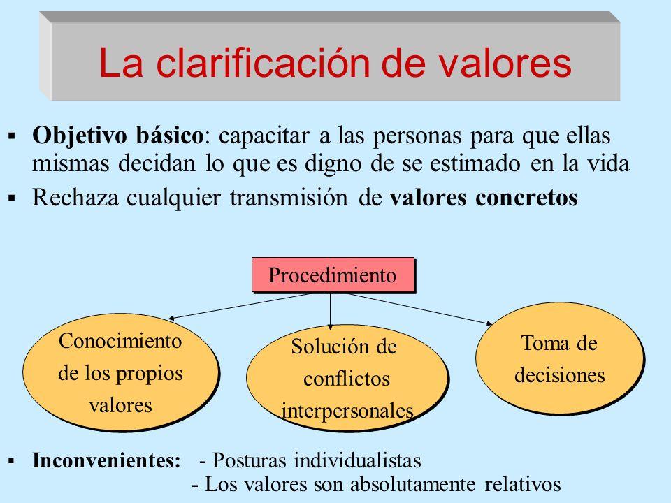 La clarificación de valores