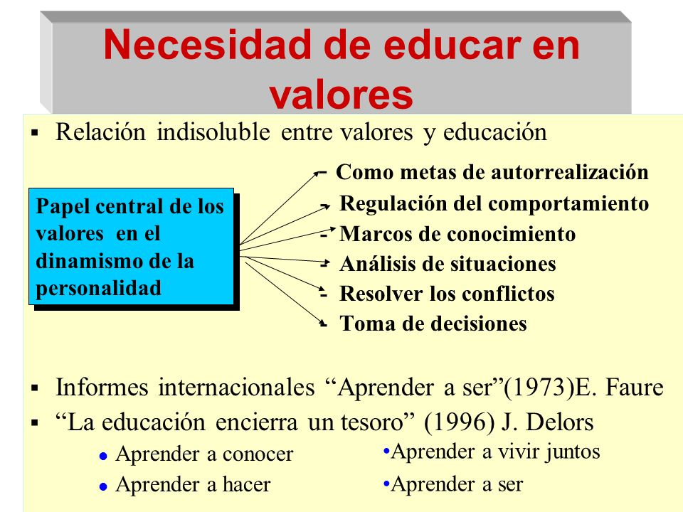 Necesidad de educar en valores