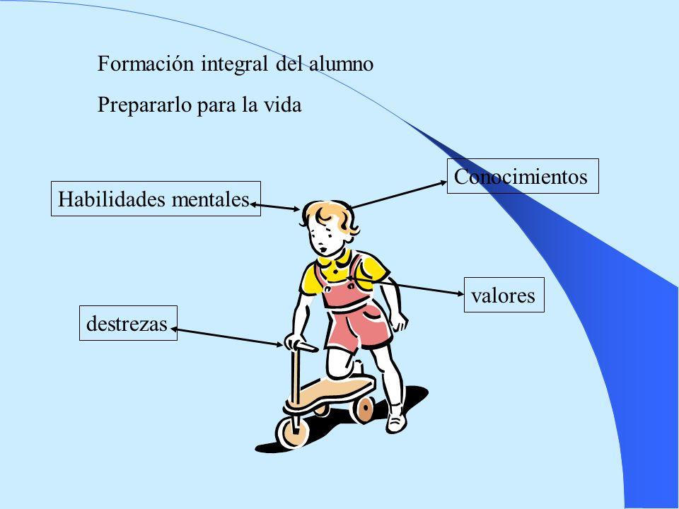 Formación integral del alumno