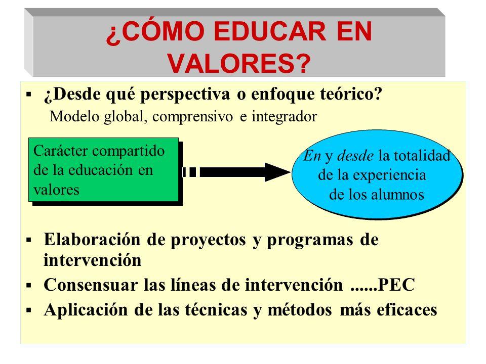 ¿CÓMO EDUCAR EN VALORES