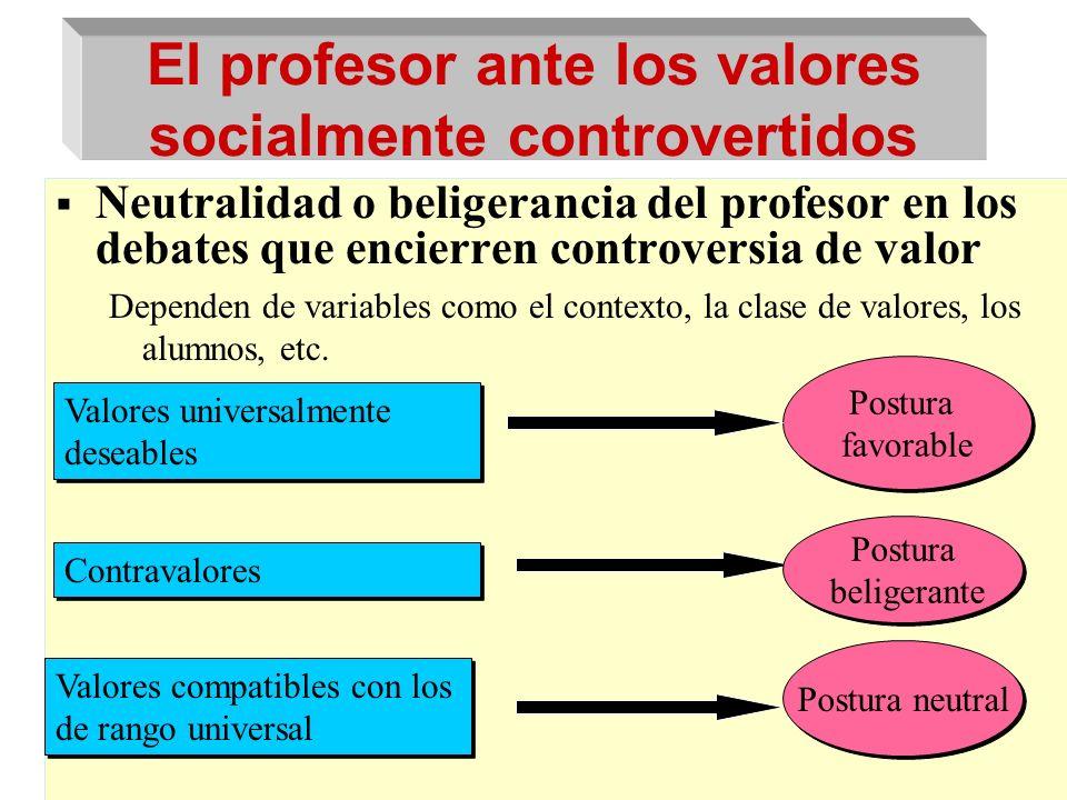 El profesor ante los valores socialmente controvertidos