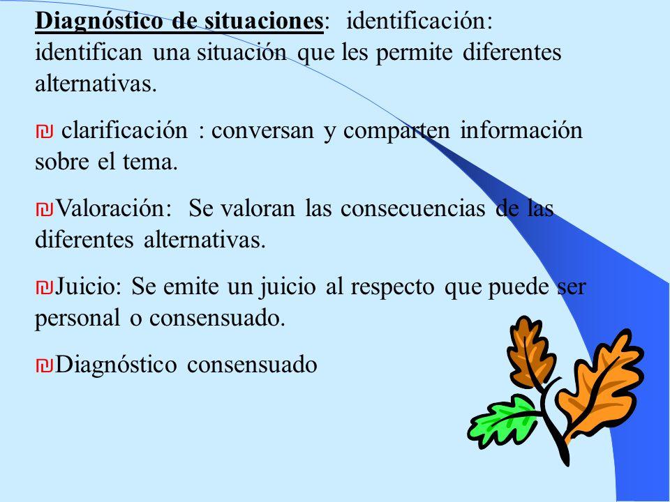 Diagnóstico de situaciones: identificación: identifican una situación que les permite diferentes alternativas.