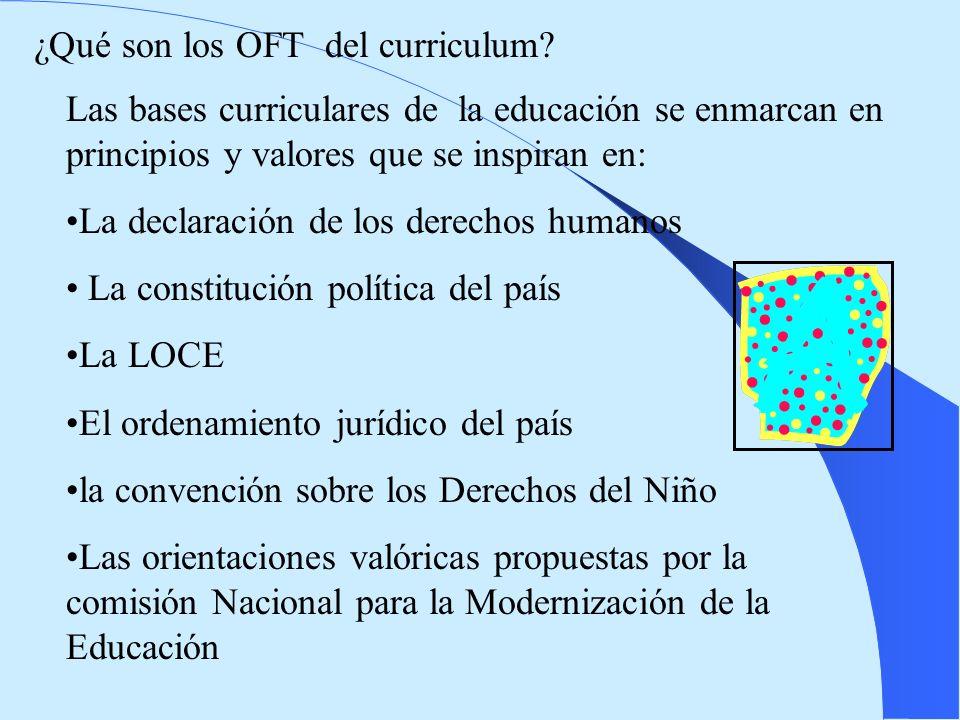 ¿Qué son los OFT del curriculum