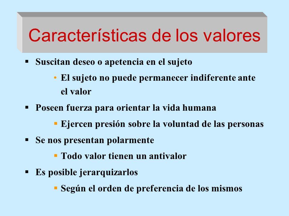 Características de los valores