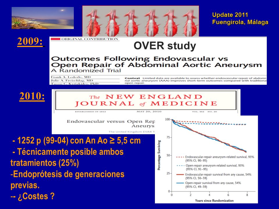 2009: OVER study 2010: - 1252 p (99-04) con An Ao ≥ 5,5 cm