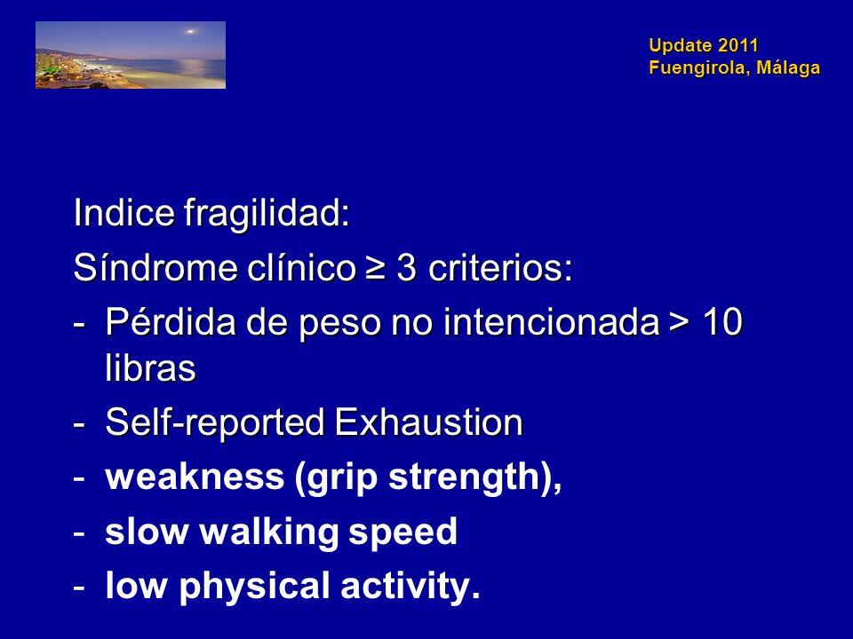 Indice fragilidad:Síndrome clínico ≥ 3 criterios: Pérdida de peso no intencionada > 10 libras. Self-reported Exhaustion.