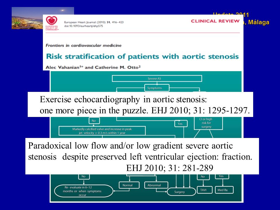 Exercise echocardiography in aortic stenosis: