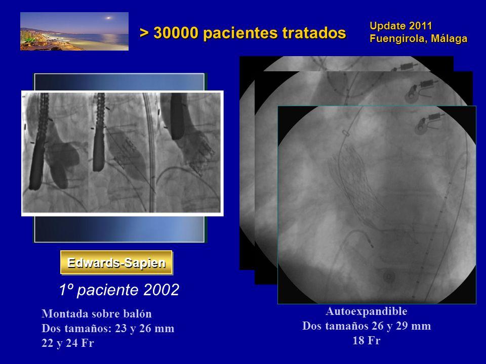 > 30000 pacientes tratados