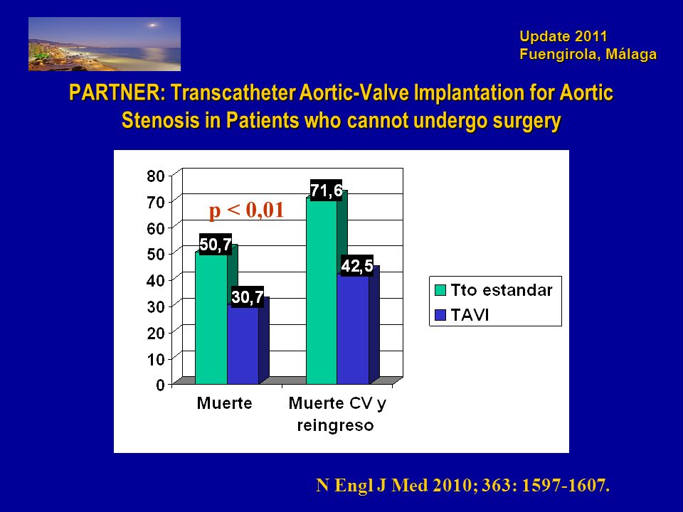 PARTNER: Transcatheter Aortic-Valve Implantation for Aortic Stenosis in Patients who cannot undergo surgery