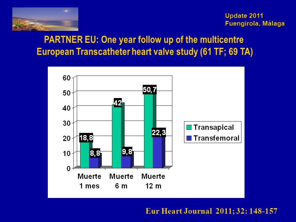 PARTNER EU: One year follow up of the multicentre