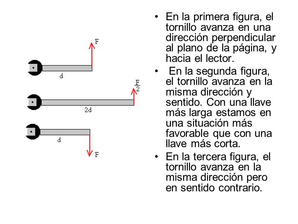 En la primera figura, el tornillo avanza en una dirección perpendicular al plano de la página, y hacia el lector.