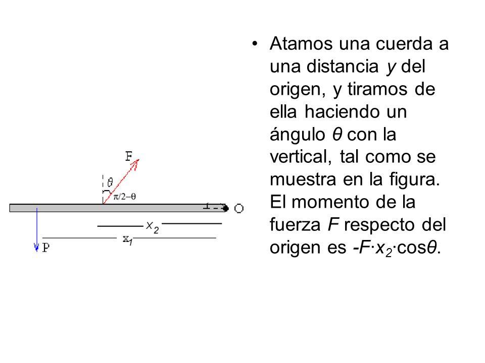 Atamos una cuerda a una distancia y del origen, y tiramos de ella haciendo un ángulo θ con la vertical, tal como se muestra en la figura.