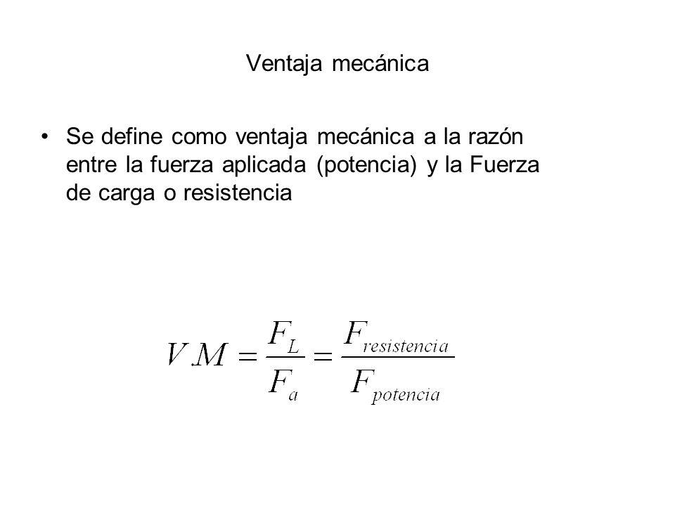 Ventaja mecánica Se define como ventaja mecánica a la razón entre la fuerza aplicada (potencia) y la Fuerza de carga o resistencia.