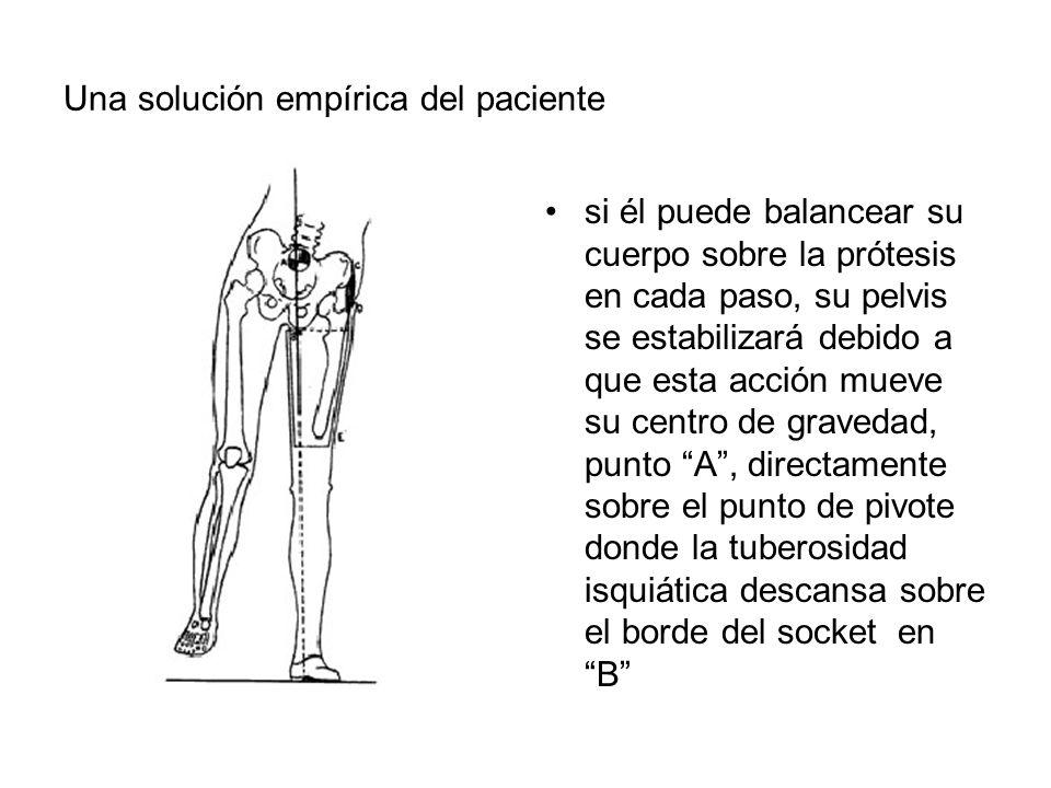 Una solución empírica del paciente