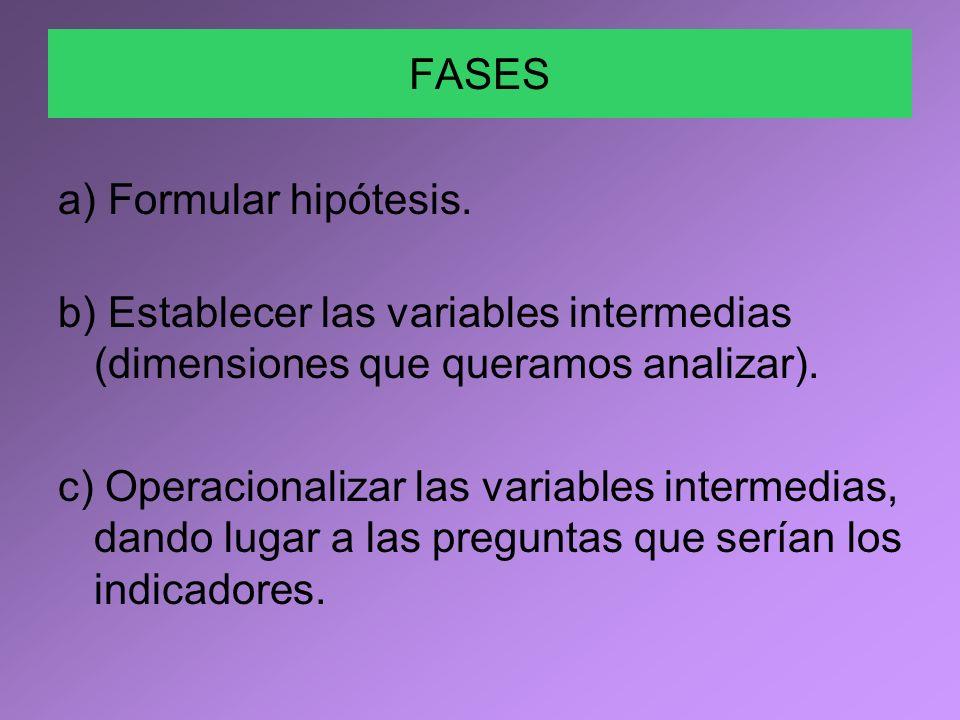 FASES a) Formular hipótesis. b) Establecer las variables intermedias (dimensiones que queramos analizar).
