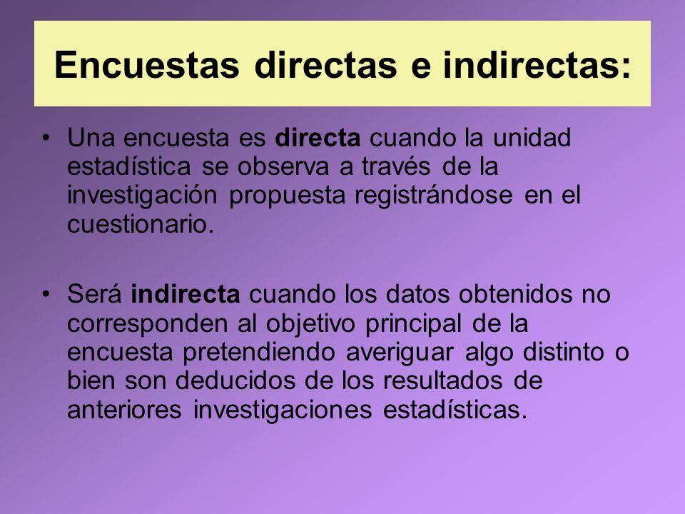 Encuestas directas e indirectas: