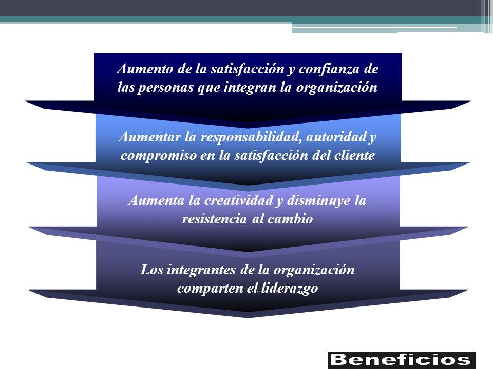 Aumento de la satisfacción y confianza de las personas que integran la organización