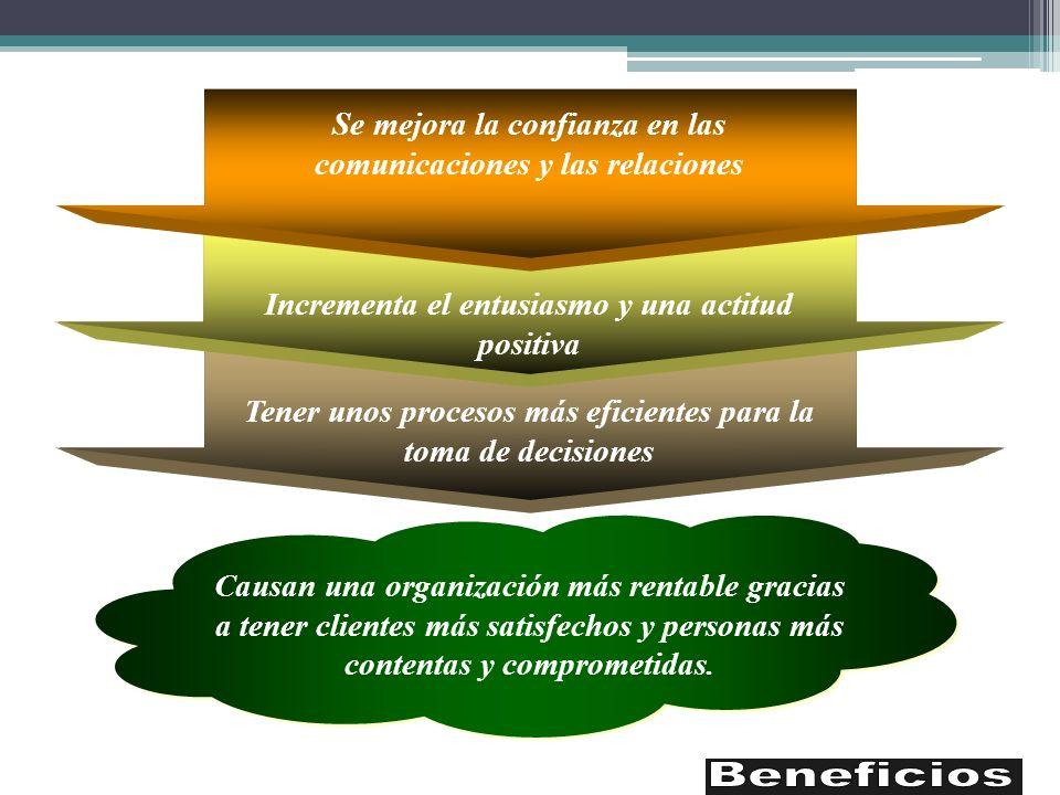 Se mejora la confianza en las comunicaciones y las relaciones