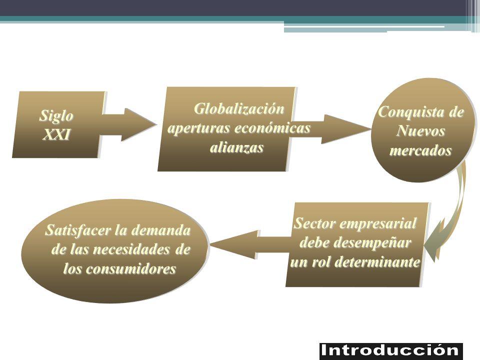 Introducción Globalización Conquista de Siglo aperturas económicas