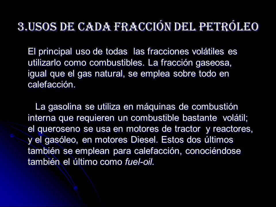 3.Usos de cada fracción del Petróleo