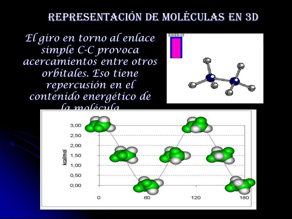 Representación de moléculas en 3D