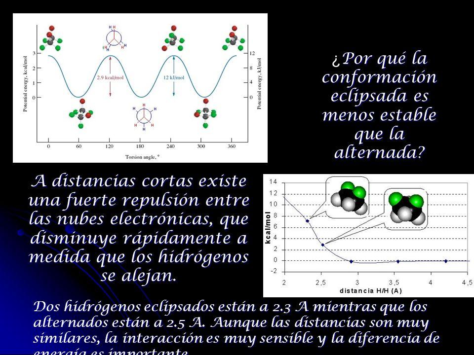 ¿Por qué la conformación eclipsada es menos estable que la alternada