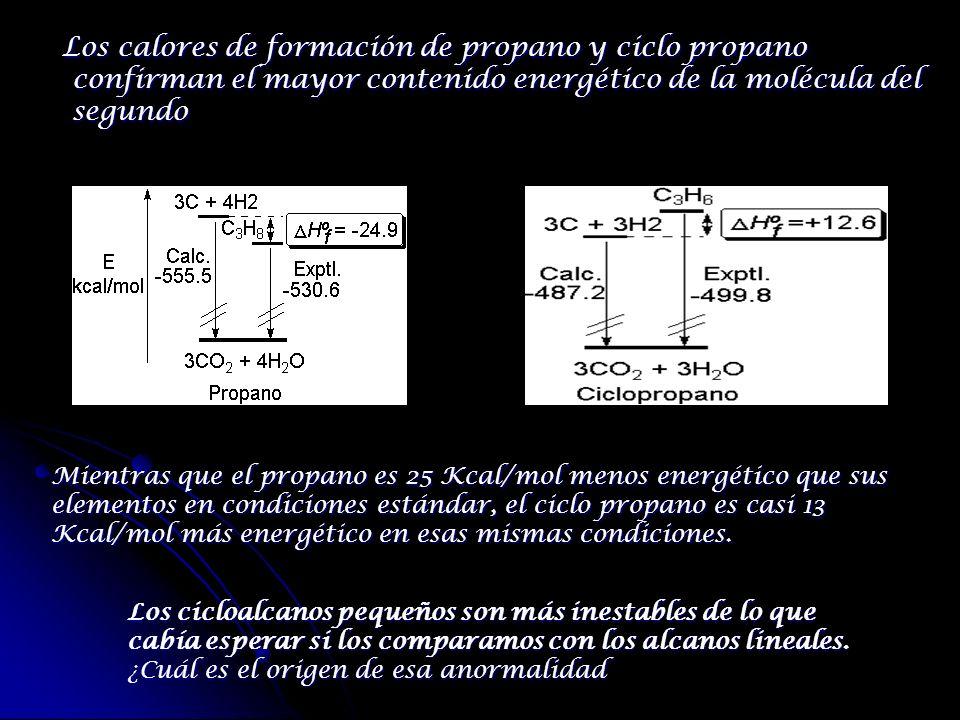 Los calores de formación de propano y ciclo propano confirman el mayor contenido energético de la molécula del segundo