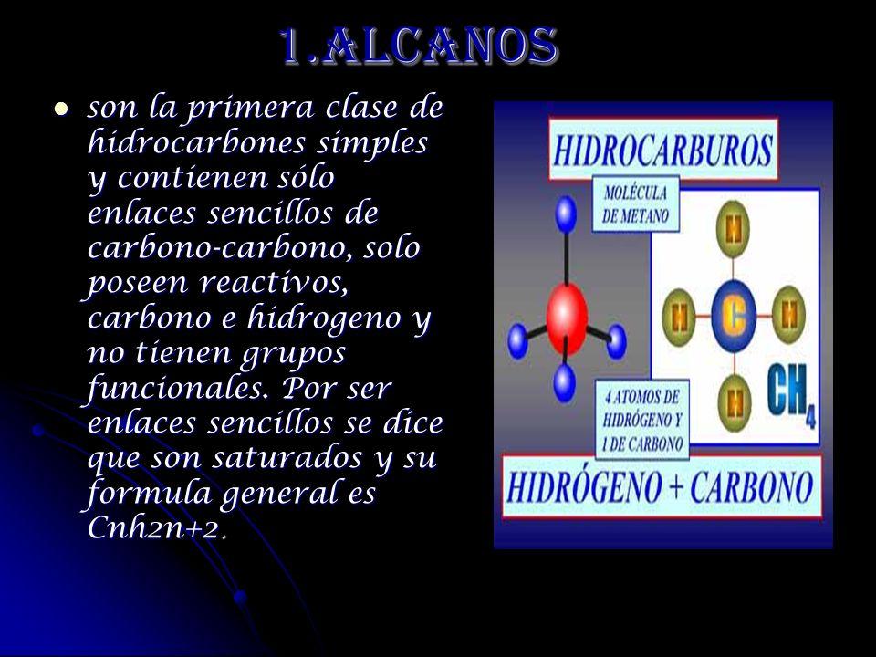 1.Alcanos