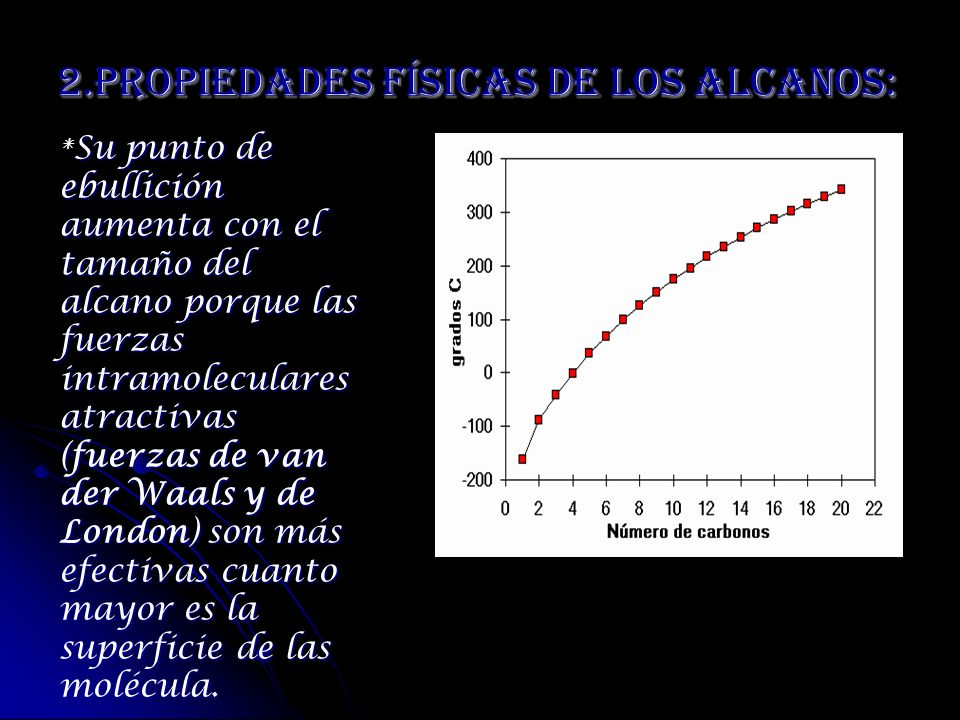 2.Propiedades Físicas De Los Alcanos: