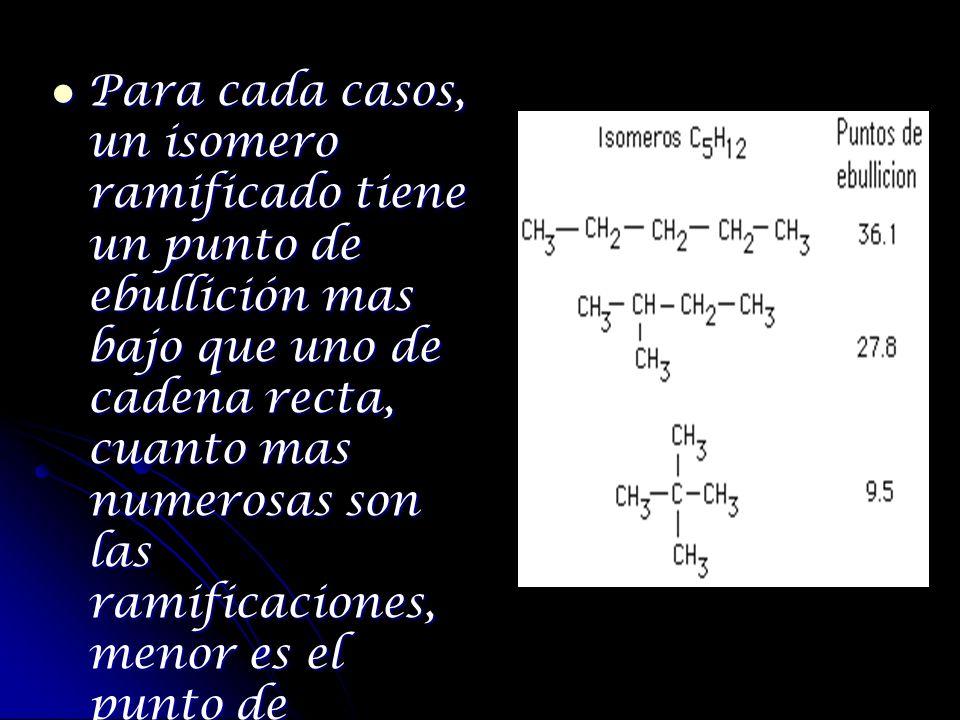 Para cada casos, un isomero ramificado tiene un punto de ebullición mas bajo que uno de cadena recta, cuanto mas numerosas son las ramificaciones, menor es el punto de ebullición correspondiente,