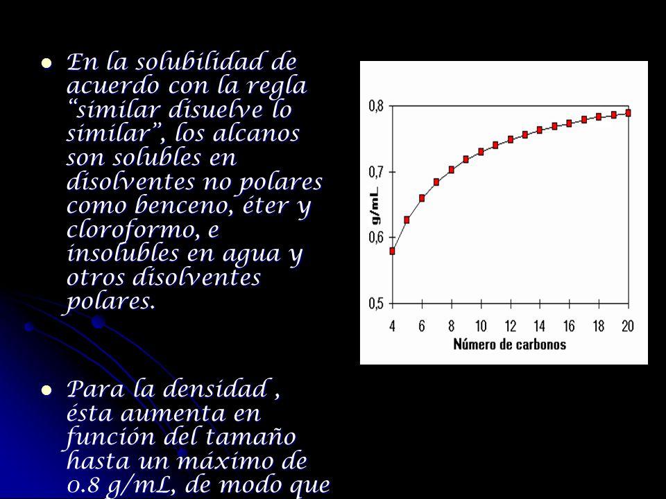 En la solubilidad de acuerdo con la regla similar disuelve lo similar , los alcanos son solubles en disolventes no polares como benceno, éter y cloroformo, e insolubles en agua y otros disolventes polares.