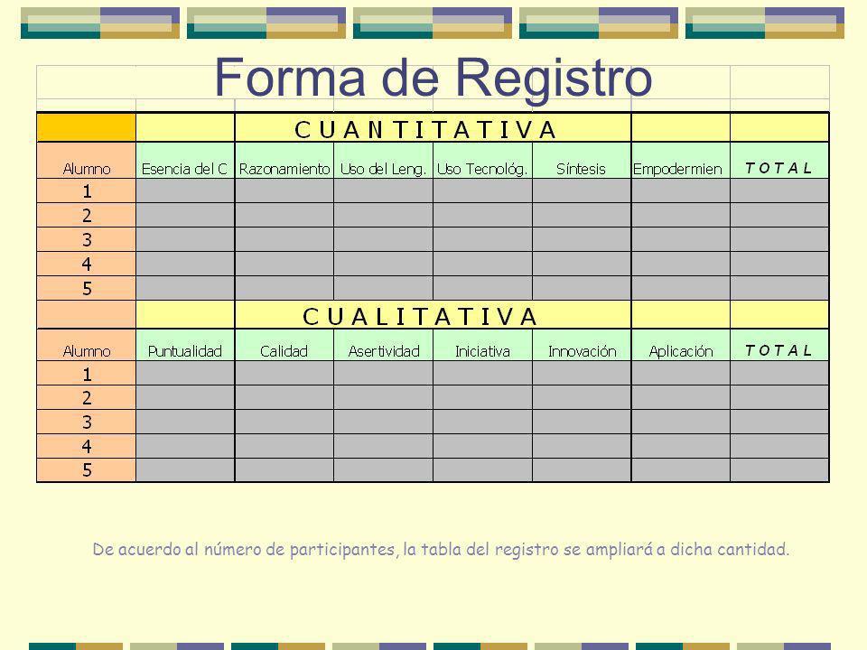 Forma de Registro De acuerdo al número de participantes, la tabla del registro se ampliará a dicha cantidad.