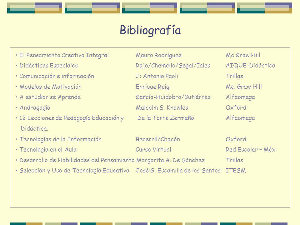 BibliografíaEl Pensamiento Creativo Integral Mauro Rodríguez Mc Graw Hiil. Didácticas Especiales Rojo/Chemello/Segal/Iaies AIQUE-Didáctica.