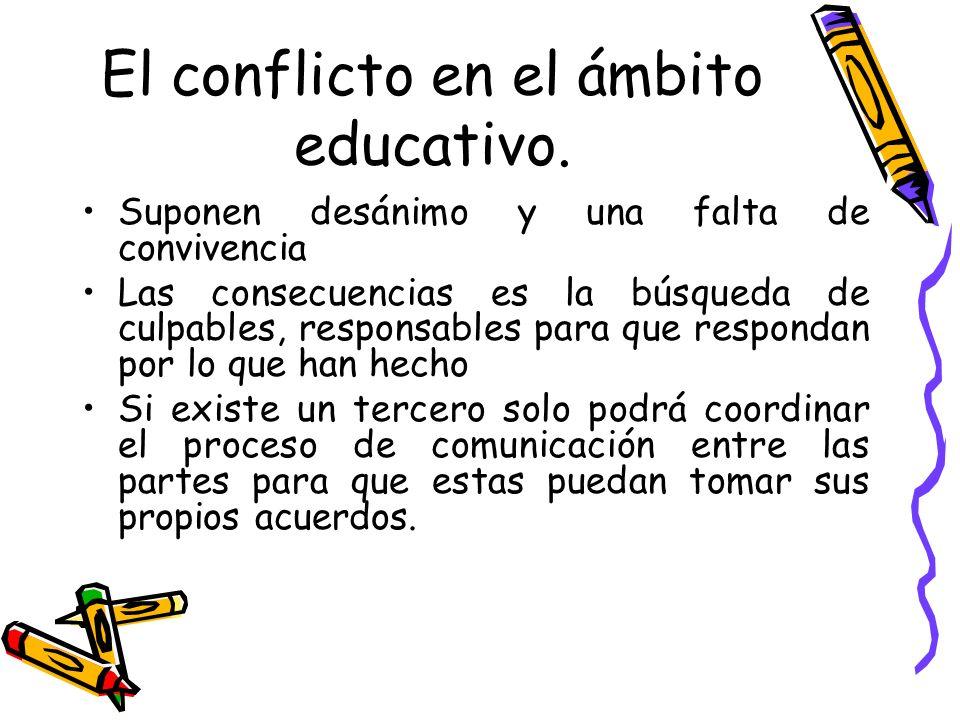 El conflicto en el ámbito educativo.